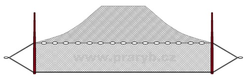 Plot PRUBNÍ oka 25 mm 4,25 x 80 m (obvod jádra 8,5 m) uzlovaná silná