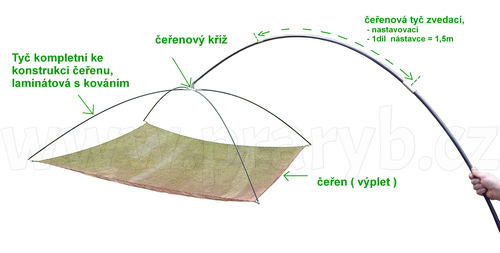 Tyč zvedací laminátová díl s okem (ke zvedání čeřenu) délka 1,5 m - první díl